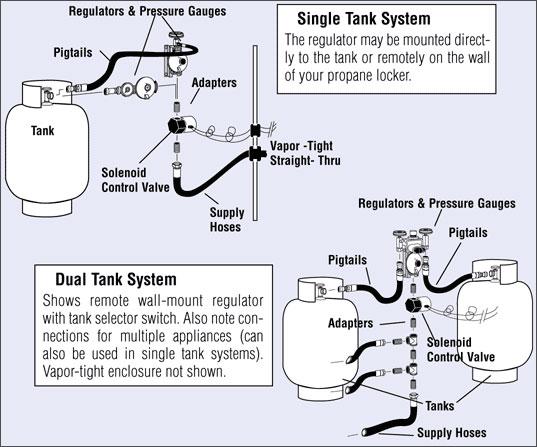 Tank Scooter Wiring Diagram wiring diagram panel