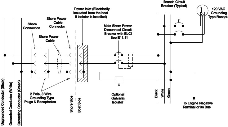shore power 230v wiring diagram