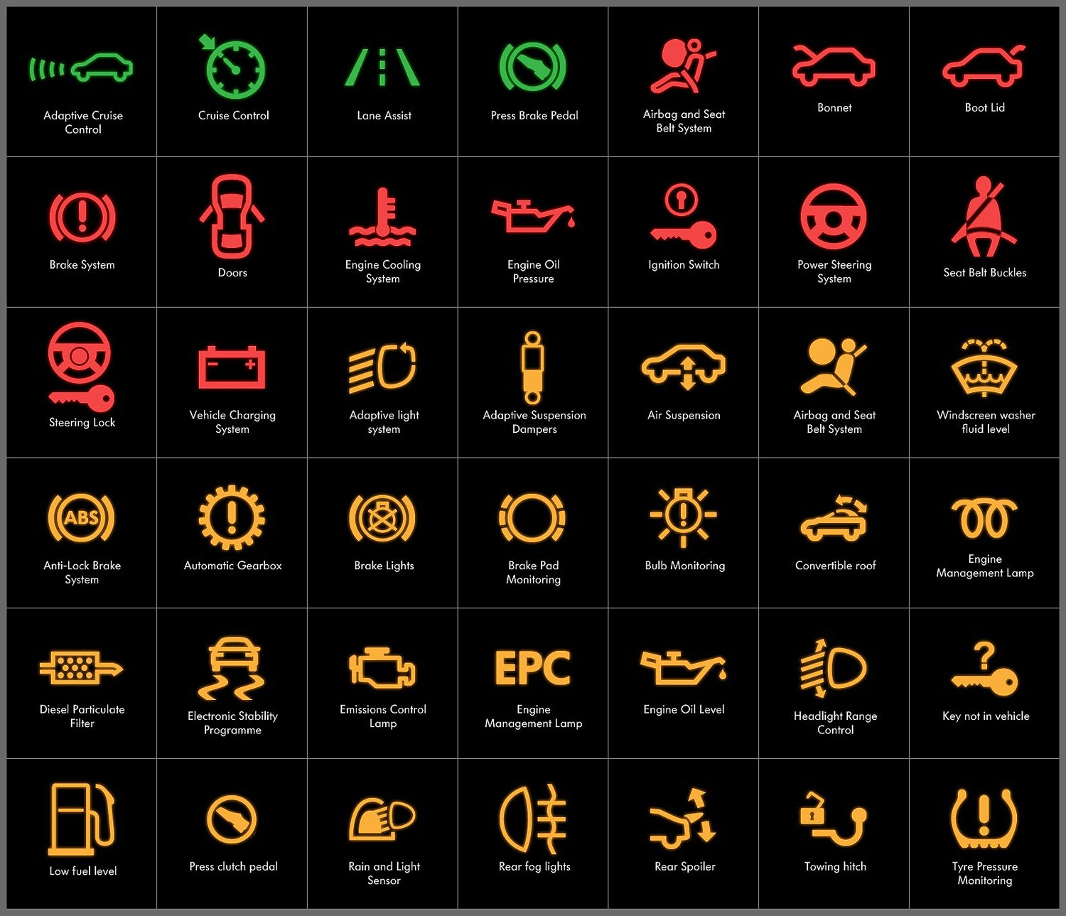 Warning Light Clipart 12 Icons Dashboard Warning Lights On Cars Images Car Dashboard