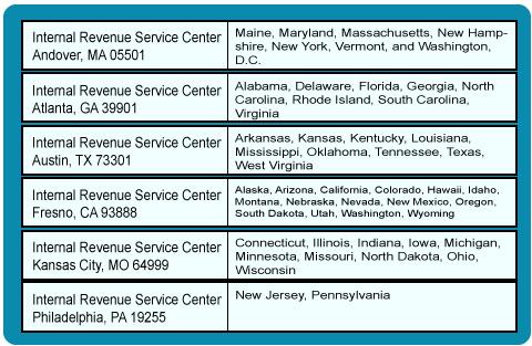 Free Change Of Address Form Online – Free Change of Address Form Online