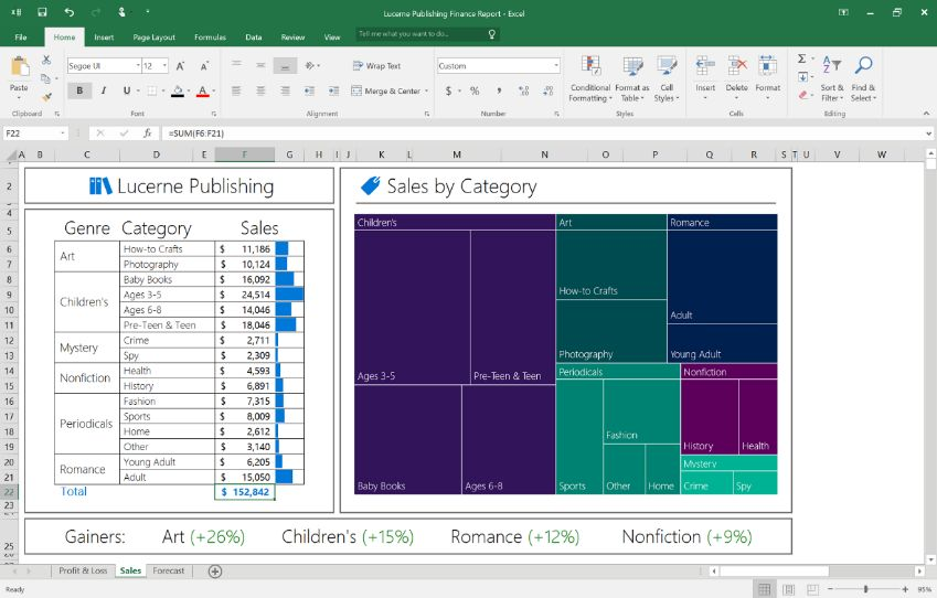 Microsoft Office 2016 Preview Update 2 Now Available for Download - microsoft office versions comparison chart