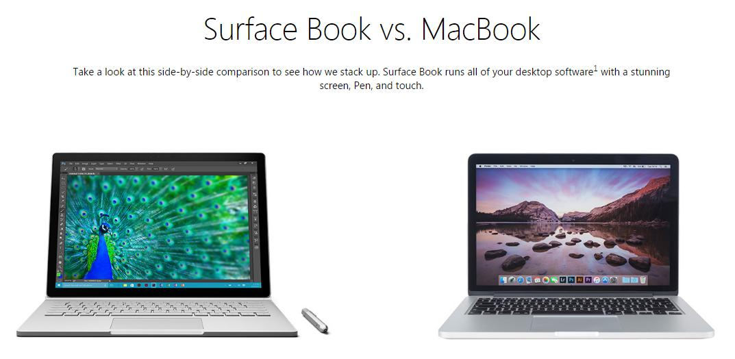 Microsoft Trashes the New Apple MacBook Pro on Its Official Website