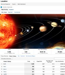 Google Analytics エイプリルフール