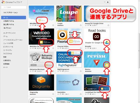 Chromeウェブストア GoogleDrive連携アプリ
