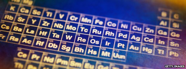 BBC Science - The periodic table how elements get their names