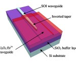 Image of the chip including silicon optical waveguide (SOI: silicon on insulator) as well as erbium-doped aluminium oxyde.