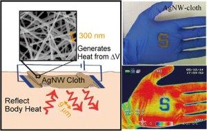 nanowire smart cloth
