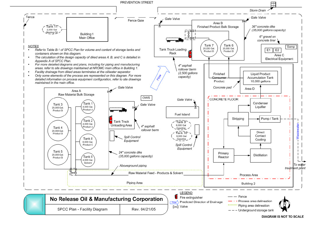 Sample Facility Diagrams For Your Spcc Plan Ehs Daily