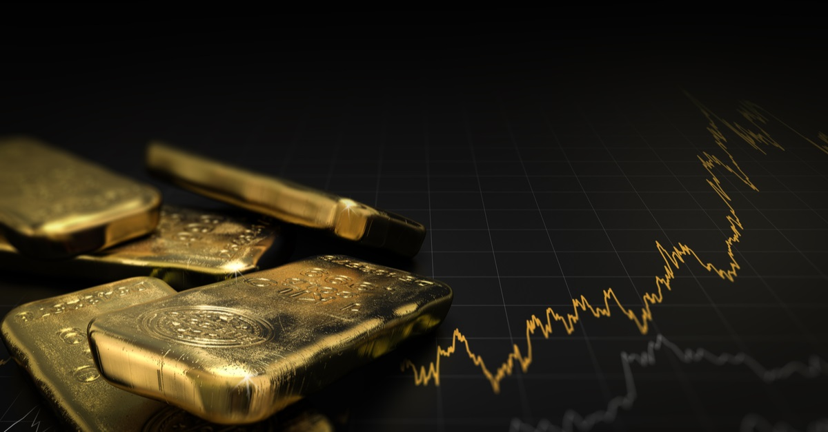 Current Gold Prices and Gold Price Charts in Ounces, Grams, and