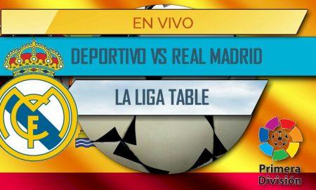 Veracruz Vs Necaxa En Vivo Score Liga Mx Table