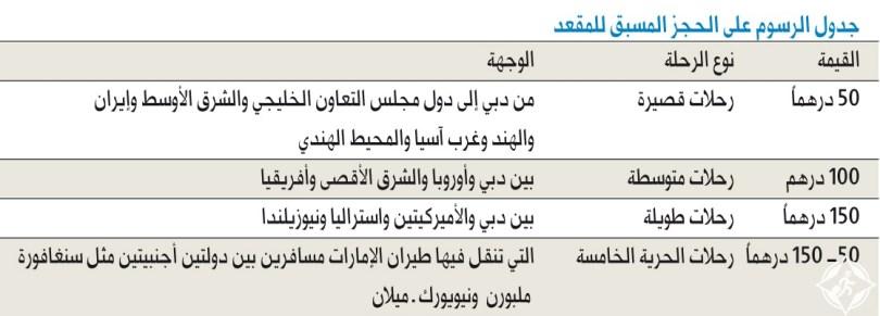جدول الرسوم على الحجز المسبق للمقعد من طيران الإمارات