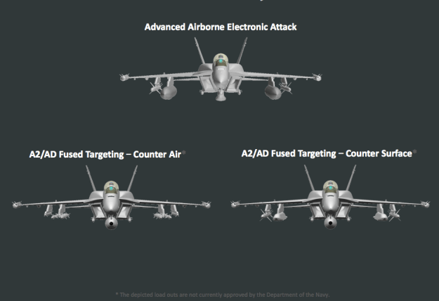 Conceptual loadouts for EA-18G Growler electronic attack aircraft. Boeing Image