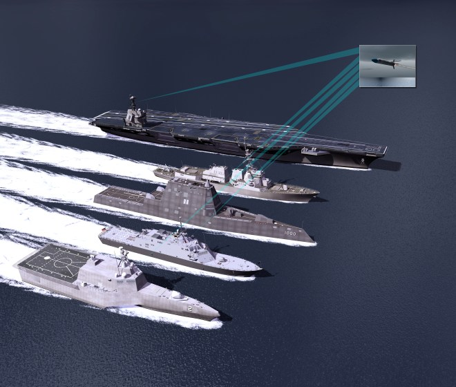 Opinion: U.S. Navy Entering New Future of Electronic Warfare