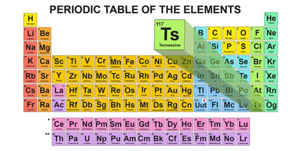 Tennessine approved as name of newly discovered element Vanderbilt