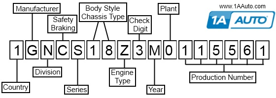 ford truck vin decoder chart on 1955 ford f100 vin number location