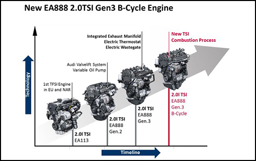 MOTOR Magazine eNewsletter VW Talks Engine Evolution New