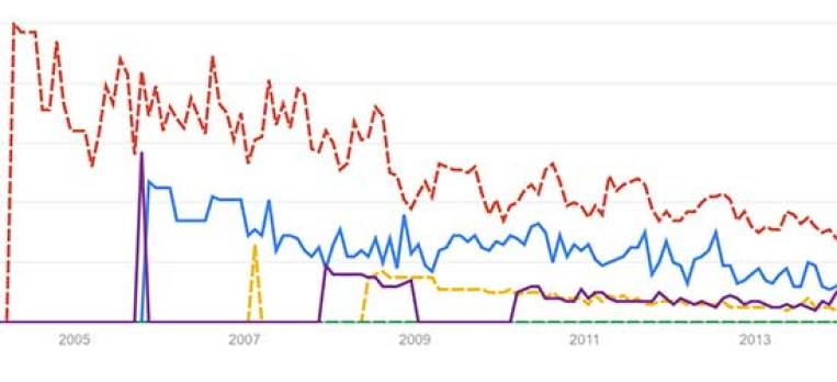 Google Trends featured image