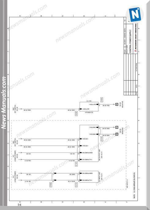 Mitsubishi Forklift Service Manual ✓ Mitsubishi Car