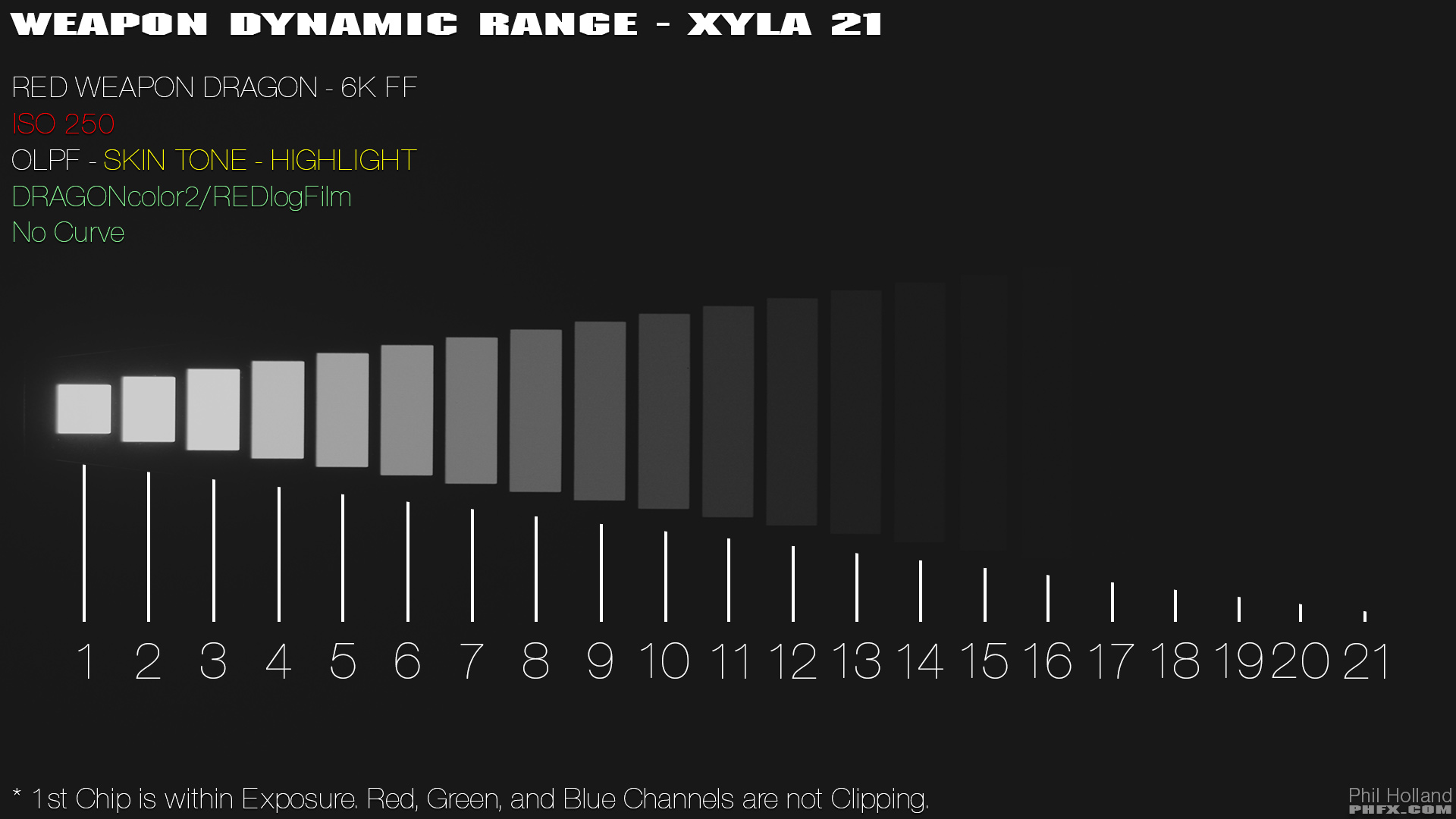 Red Raven Specs Red Vs Red The Dynamic Range Of The Weapon And Epic Dragon