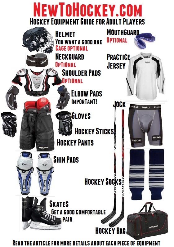 Hockey Equipment Guide for New Adult Players