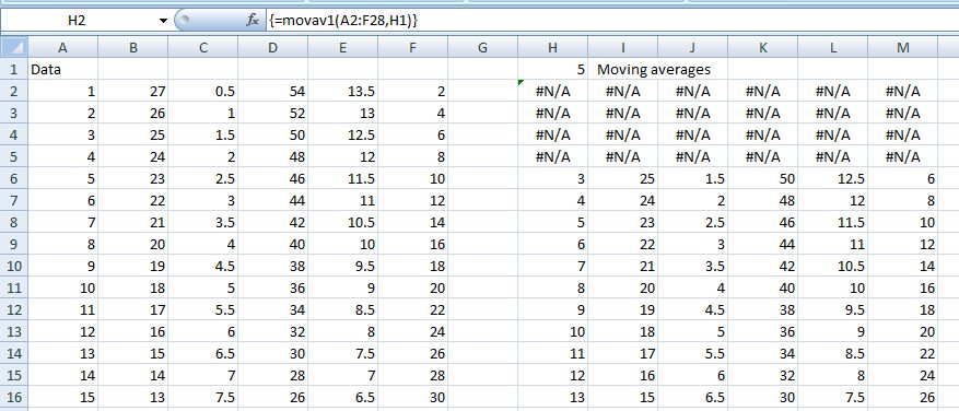 Moving averages and User Defined Array Functions Newton Excel Bach