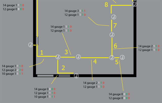 Electrical Work III Wiring Diagrams, Conduit Diagrams and Other