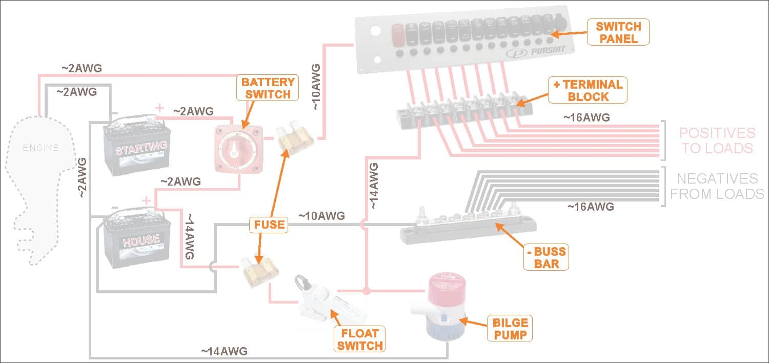 boat fuse block wiring diagram