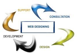 westchesterNYwebsitedesigner