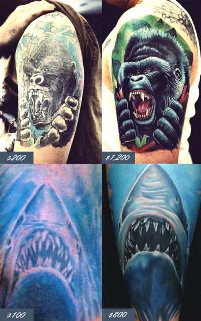 How Much Do Tattoos Cost - Tattoo Prices 101