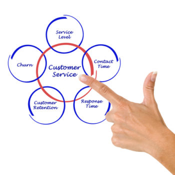 What is Customer Churn? Definition and How to Reduce It \u2013 NGDATA
