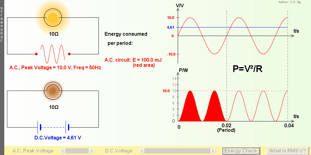 RMS Voltage(Java)
