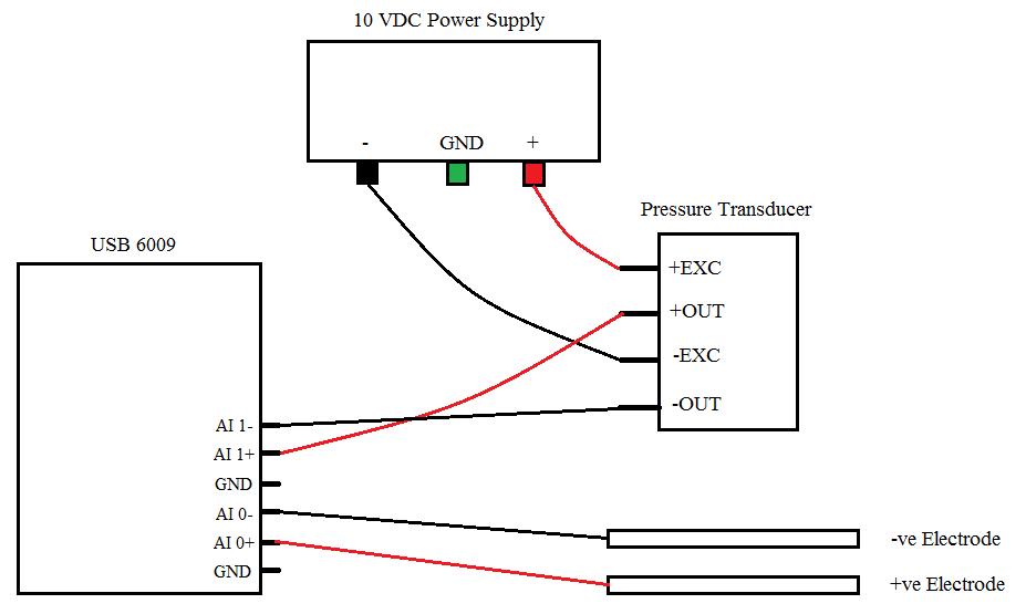 ni usb 6009 wiring diagram