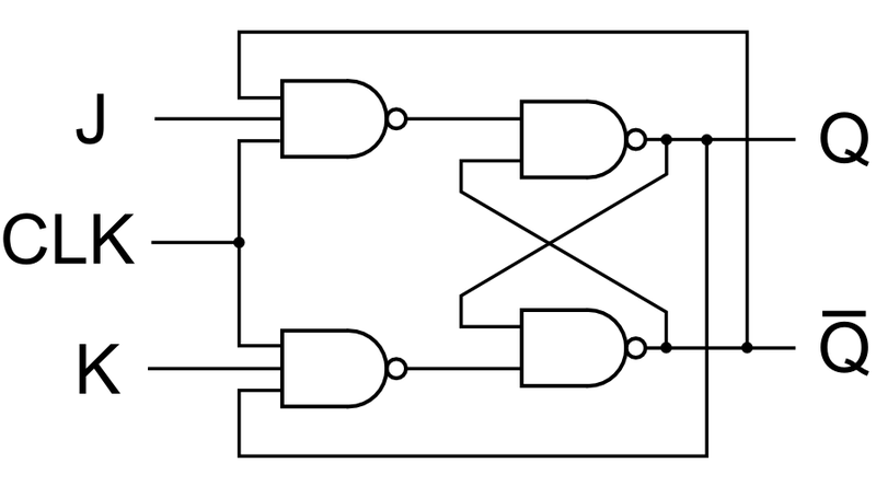 d flip flop circuit diagram using nand gates