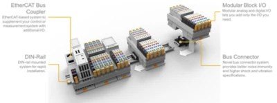 Compactrio System On Module Supplement Your Control Or Measurement System With Ni Remote