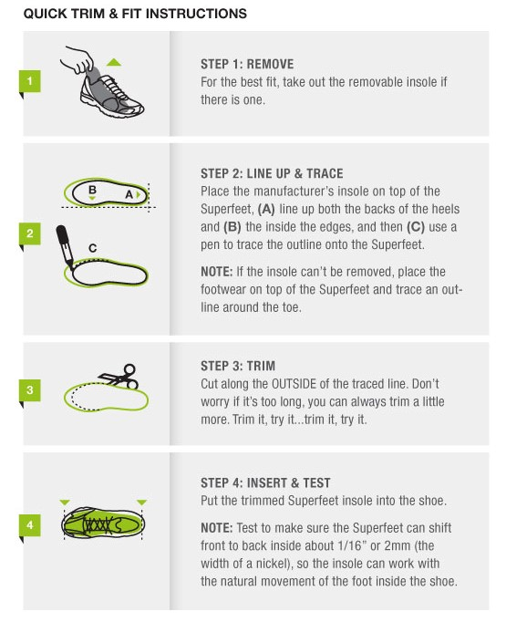 10 Best Insoles for Running Reviewed  Rated in 2018 NicerShoes