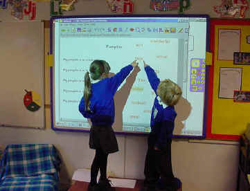 Countries Interactive Interactive Learning Sites For Interactive Whiteboards In The Modern Classroom