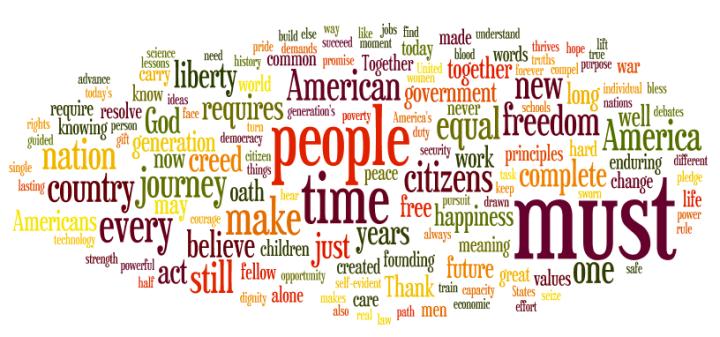 obama Inaugural address wordcloud