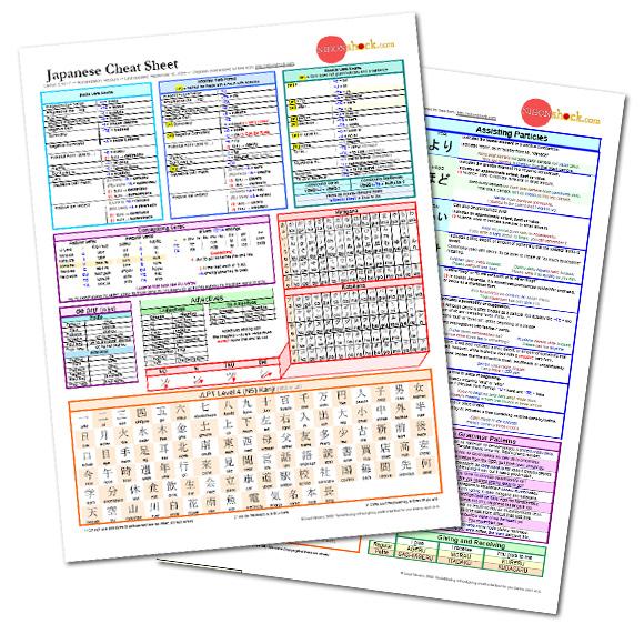 Japanese Cheat Sheet nihonshock