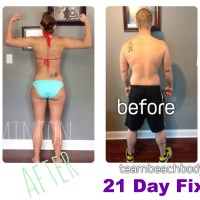 Transformation Tuesday: The Minton's 21 day fix Transformation! #fitfam
