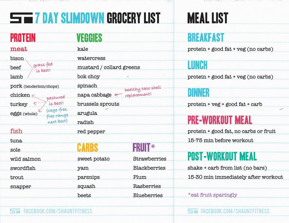 Grocery List and Meal Plan for a Transformation of Clean Eats