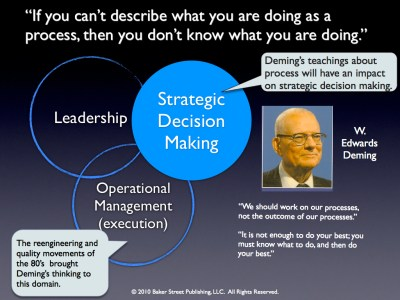 deming-blog-slide-004