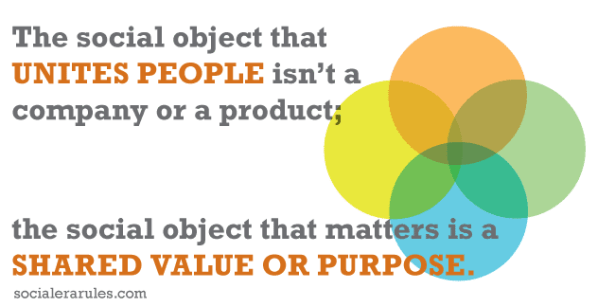 The Social Object that Unites People isn't a Product, but a Purpose
