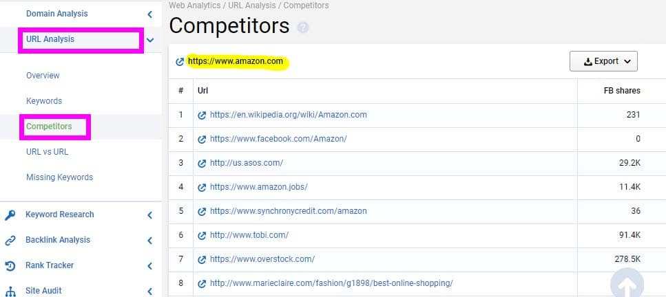 How To Do Competitor Analysis - A Key Part of Keyword Research