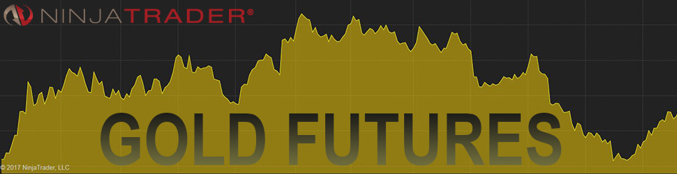 First Notice for February\u0027s Gold Contract (GC) NinjaTrader Blog