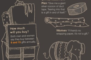 Man Crates Holiday Infographic
