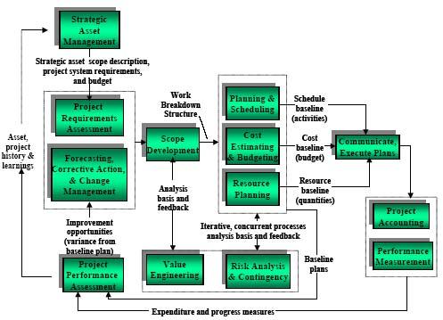 Project Controls - Nitro Construction Services