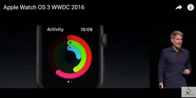 Apple Watch OS3 update will add features for wheelchair activities (screen shot from Apple video)