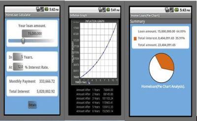 how to calculate home loan emi