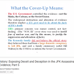 Altered_History_Exposing_Deceit_and_Deception_in_the_JFK_Assassination_Medical_Evidence,_Part_5_-_YouTube_-_2015-11-26_11.10.54