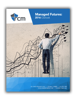 Managed Futures 2016 Outlook Cover Page